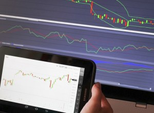 Most Important Technical Indicators for Every Trader