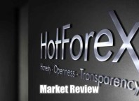 HotForex Market Review