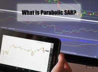 Technical Indicators - Parabolic SAR