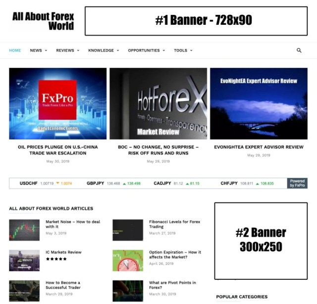 Forex Advertising on All About Forex World