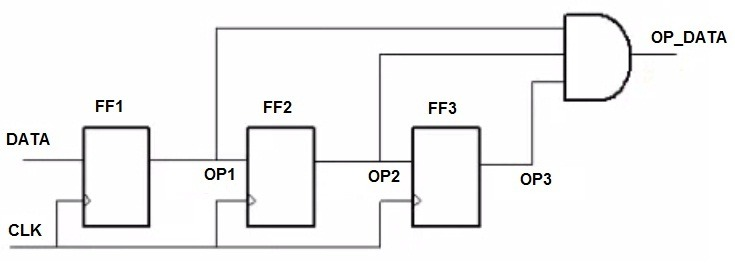 VHDL Code for Debounce Circuit in FPGA