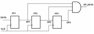 Debounce_logic_circuit
