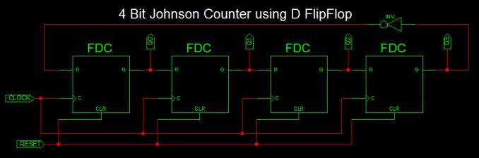 Johnson Counter 4 bit