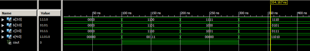 Output Waveform carry save adder vhdl code