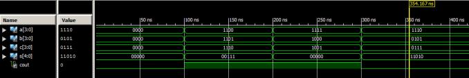 Output Waveform carry save adder vhdl code