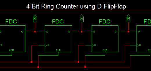 Vhdl Code For  Bit Ring Counter