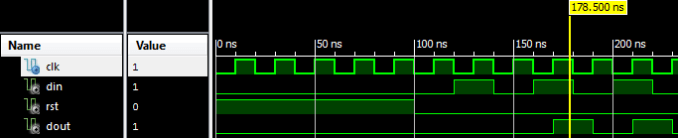 mealy and moore state machine vhdl testbench waveform