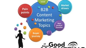 B2B Content Marketing Topics