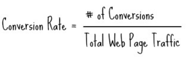 Website conversion formula