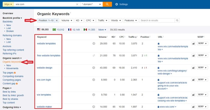 organic keywords for competitors
