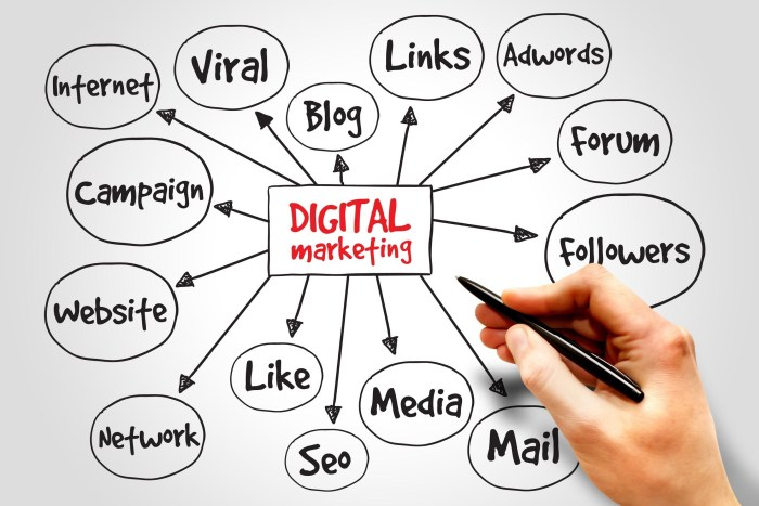 Pic 3 Digital Marketing