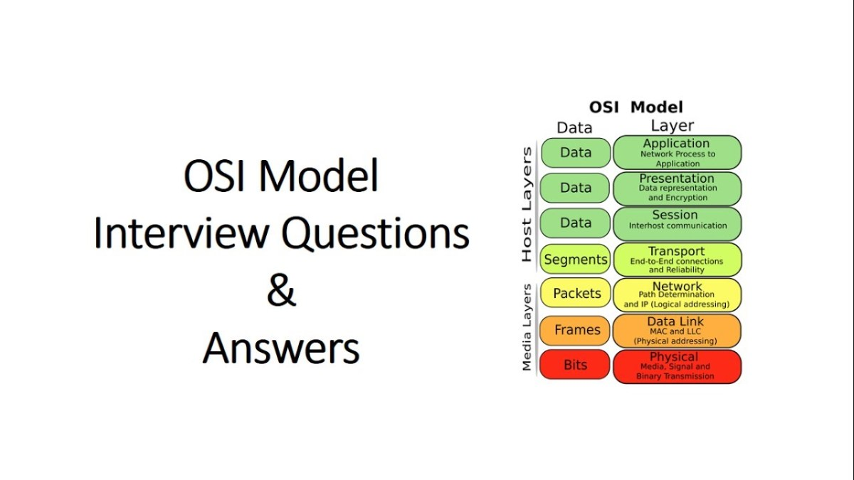mobile application manual testing interview questions
