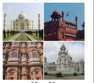 The Travellore India Ebook Review