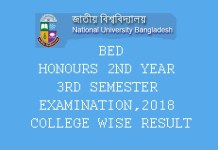BED Honours 2nd Year 3rd Semester exam result