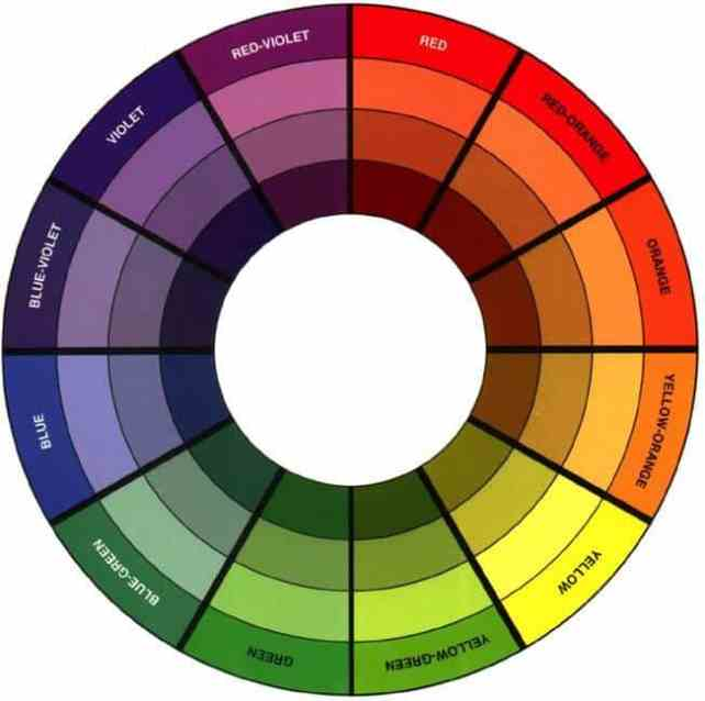 Crack The Code Colour Correcting More All About