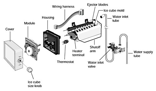 IceMaker_diagram