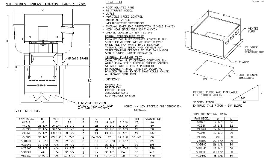 Vxd30 Up Blast Exhaust Fan All Around Industry Supply