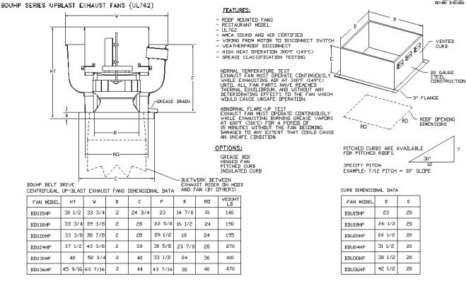 BDU-HP Series Dimensional Drawing