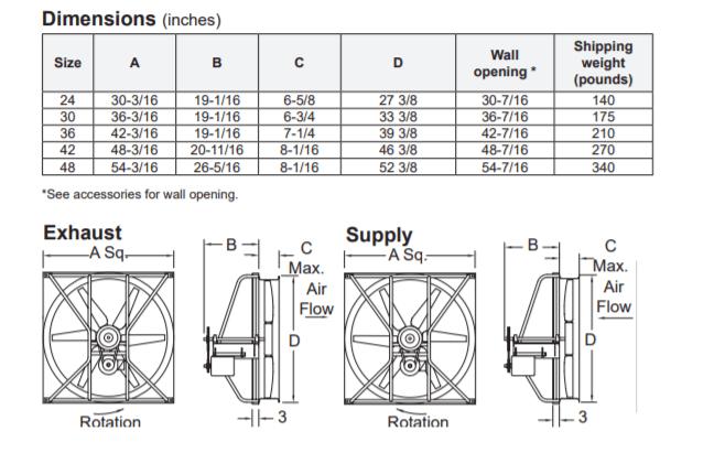 Wall Mounted Direct Drive Fan Motor With Propeller : Awb wall fan cast aluminum propeller belt drive all