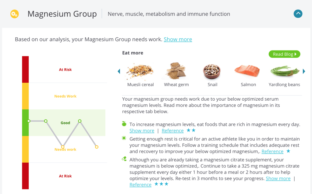 Magnesium Group from InsideTracker test