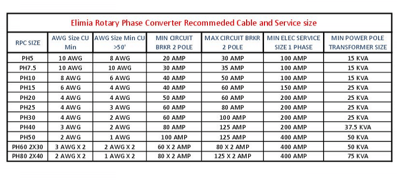 obj289geo298pg7p10?resize=665%2C304 100 [ phase converter wiring diagram ] introduction of single 20 HP Rotary Phase Converter at bayanpartner.co