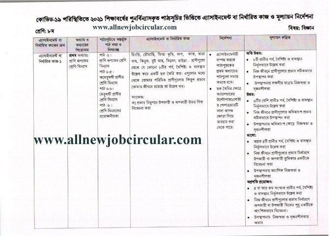 class 8 assignment 4th week 2021 science answer