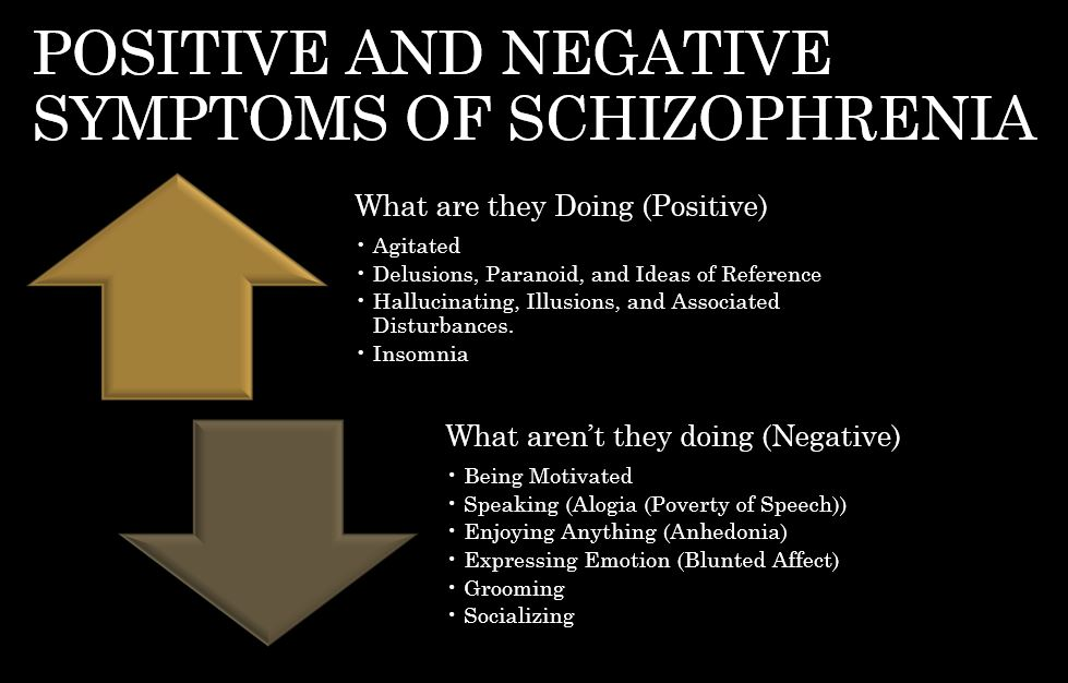 sub types of schizophrenia and its treatment Schizophrenia is when someone has unusual expressions or perceptions of reality nowadays, it is seen as one condition rather than different types find out here what schizophrenia is, and what three symptoms a person must show to be diagnosed.