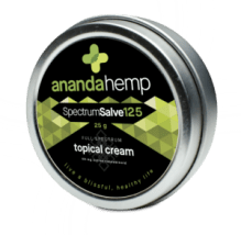 anandahemp salve cream review