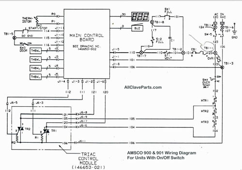 AMSCO 900 Wiring Diagram (WITH ON/OFF SWITCH