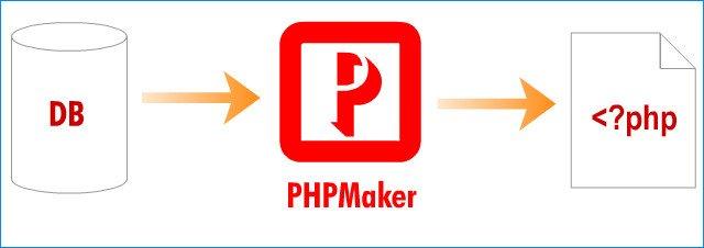 e-World-Tech-PHPMaker-crack