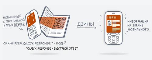 Что такое QR-код? Краткое руководство начинающего шифровальщика