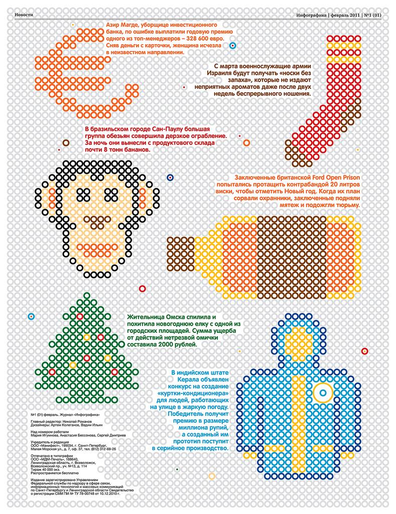 Журнал «Инфографика». Отличные примеры визуальной информации