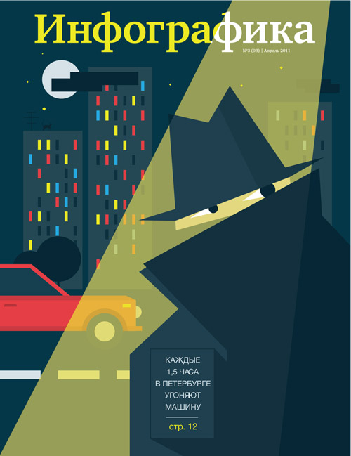Журнал «Инфографика» (№3, Апрель 2011)