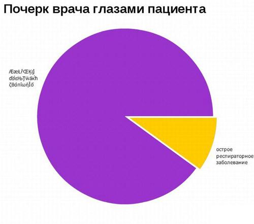 Такая вот жизнь! Веселая статистика, которая в доказательстве не нуждается