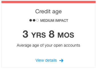 Average Age of Accounts