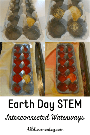 Earth Day Science Experiment: Interconnected Waterways