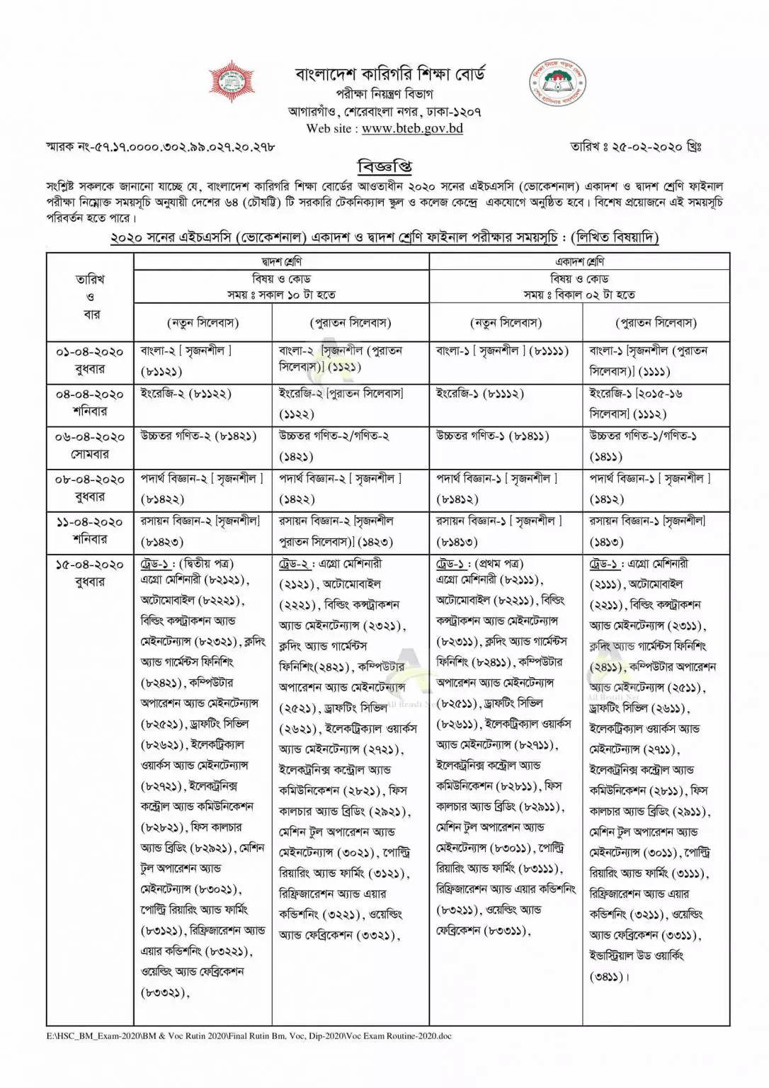 HSC Vocational Routine 2021 PDF