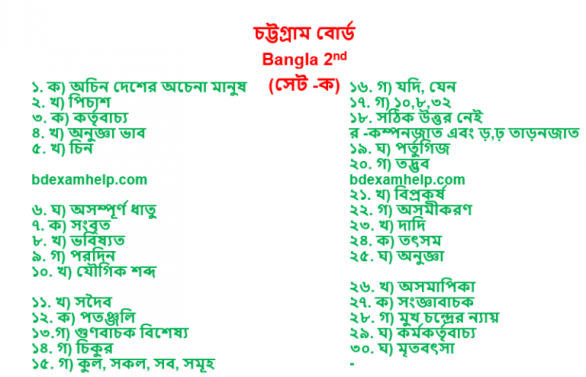 SSC Bangla 2nd Paper Question 2020 Solution