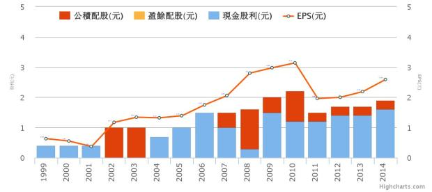 chart (16)