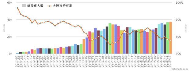 chart (23)