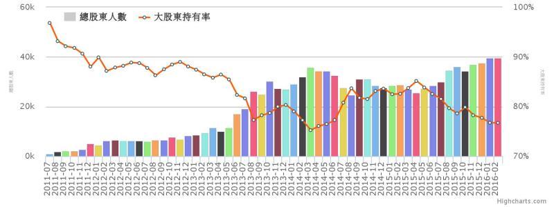chart (36)