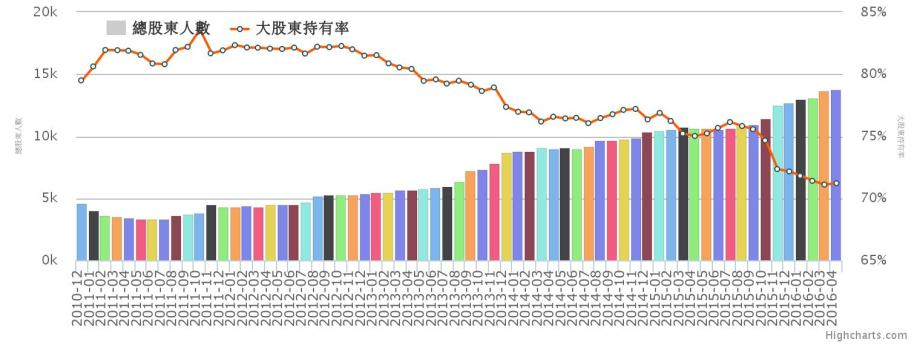 chart (43)