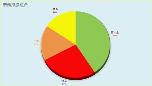 %e6%a8%82%e5%aa%bd0910