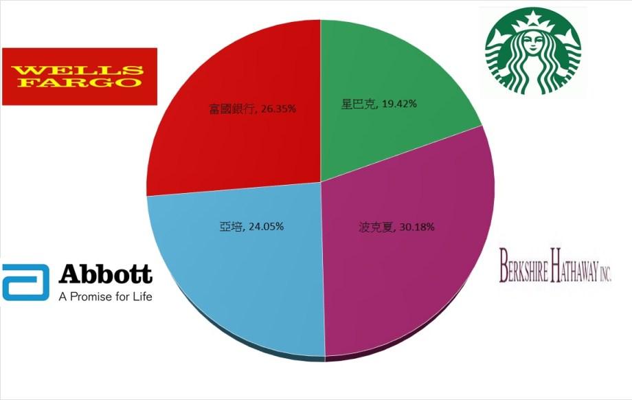 %e7%be%8e%e8%82%a10921