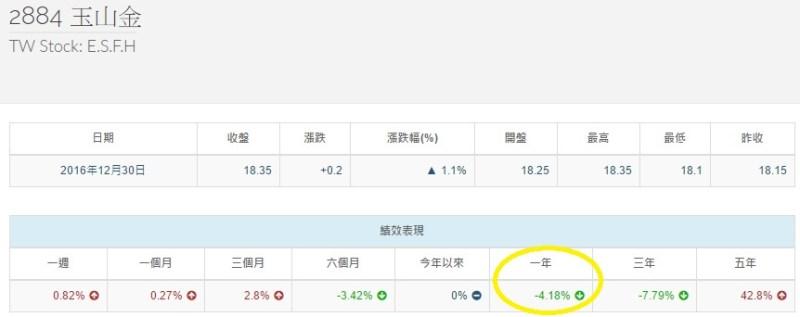 %e7%8e%89%e5%b1%b1%e9%87%91%e7%8d%b2%e5%88%a9