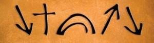 witness-symbols