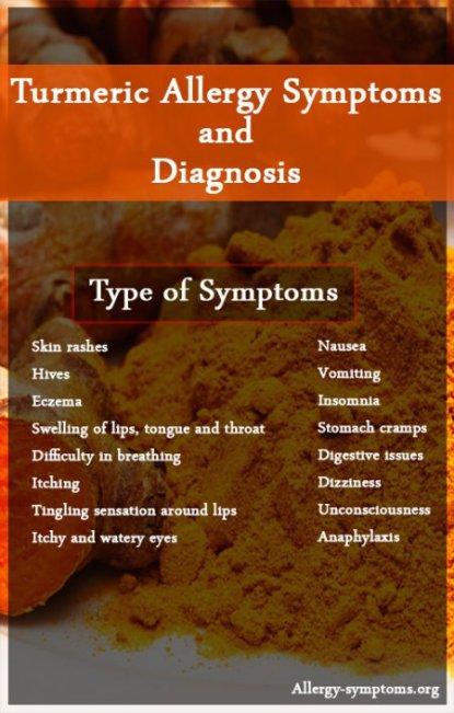 turmeric-allergy