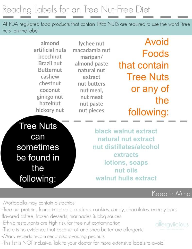 Food allergies- Tree nut guide