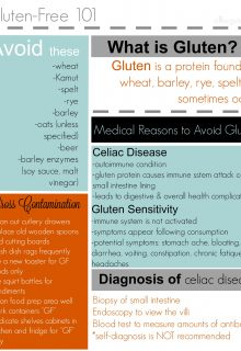 What is gluten- free printable