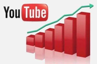 Youtube-Klickbetrug